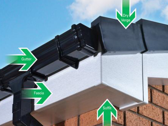 product-roofline